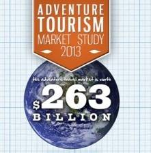 New adventure tourism report reveals $263B market